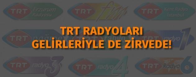 TRT radyoları gelirleriyle de zirvede!