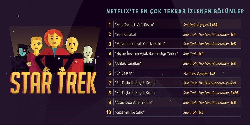 17-09/12/netflix_startrek_turkey-infographic.jpg
